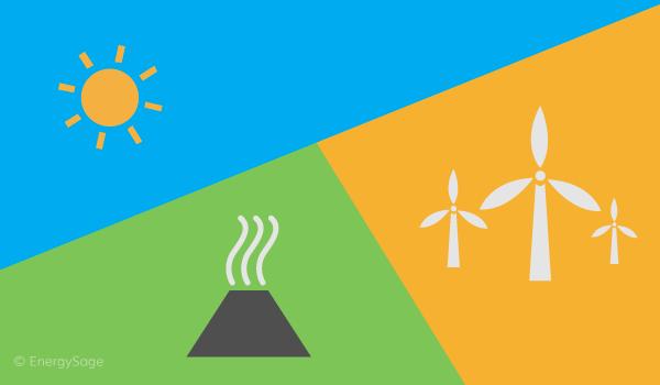 yenilenebilir-enerji-sifir-karbon