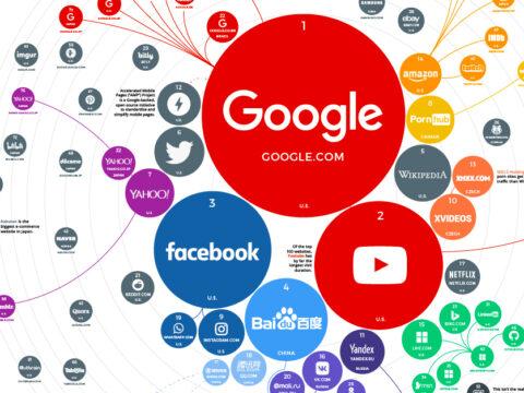internette çeşitlilik